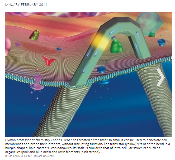 Dr Lieber's virus transmitters